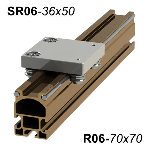 SR06-36x50 Sigma Ray