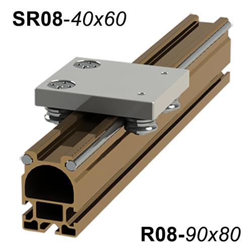 SR08-40x60 Sigma Ray