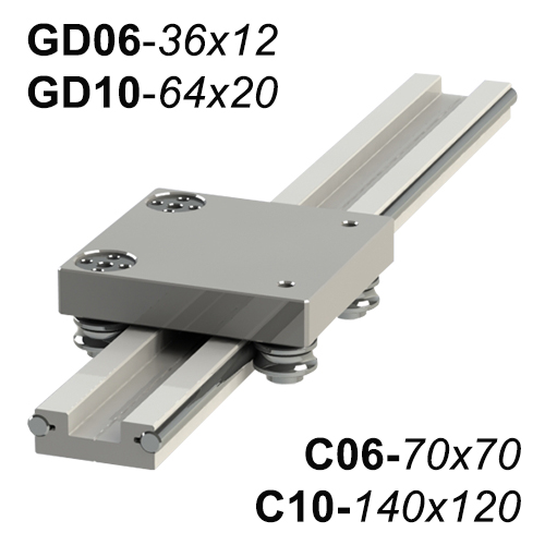 GD06 - GD10 Lineer Ray